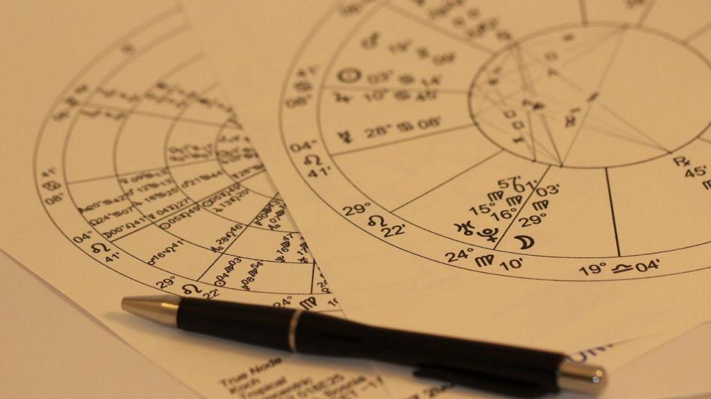 I segni zodiacali più invidiosi